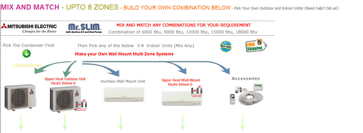Mitsubishi Air Conditioner System Ductless Mini Split Ac