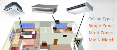 Ductless Ac Ceiling Unit