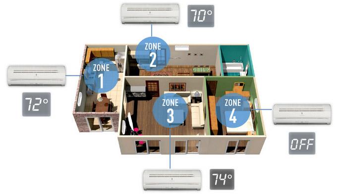 Ductless Split Air Conditioners Ac Unit Heat Pump System