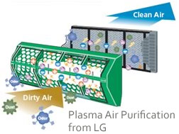 split air conditioner - ductless air conditioner split air
