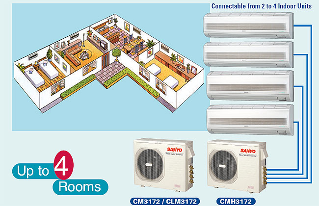 How Much To Install A Ductless Air Conditioner Sante Blog