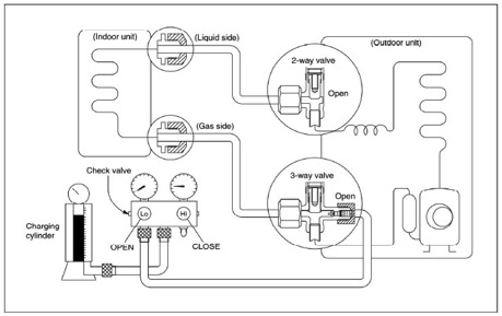1997 Chevrolet Tahoe Electrical System Wiring Diagram