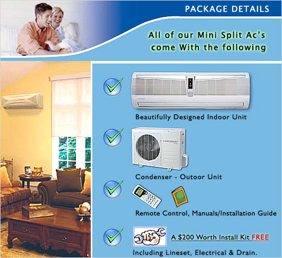 mini split air conditioner package